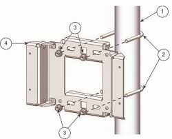 Cisco AIR-ACCPMK3700-2= – IW3700 Series Pole-Mount Kit 2″ to 16″